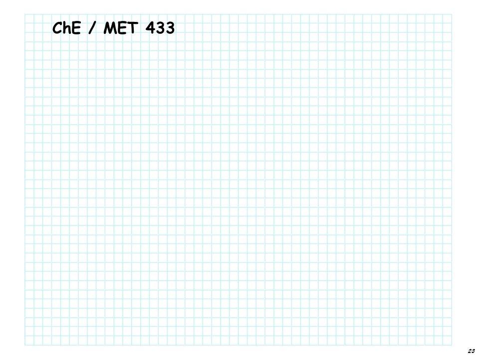 23 ChE / MET 433