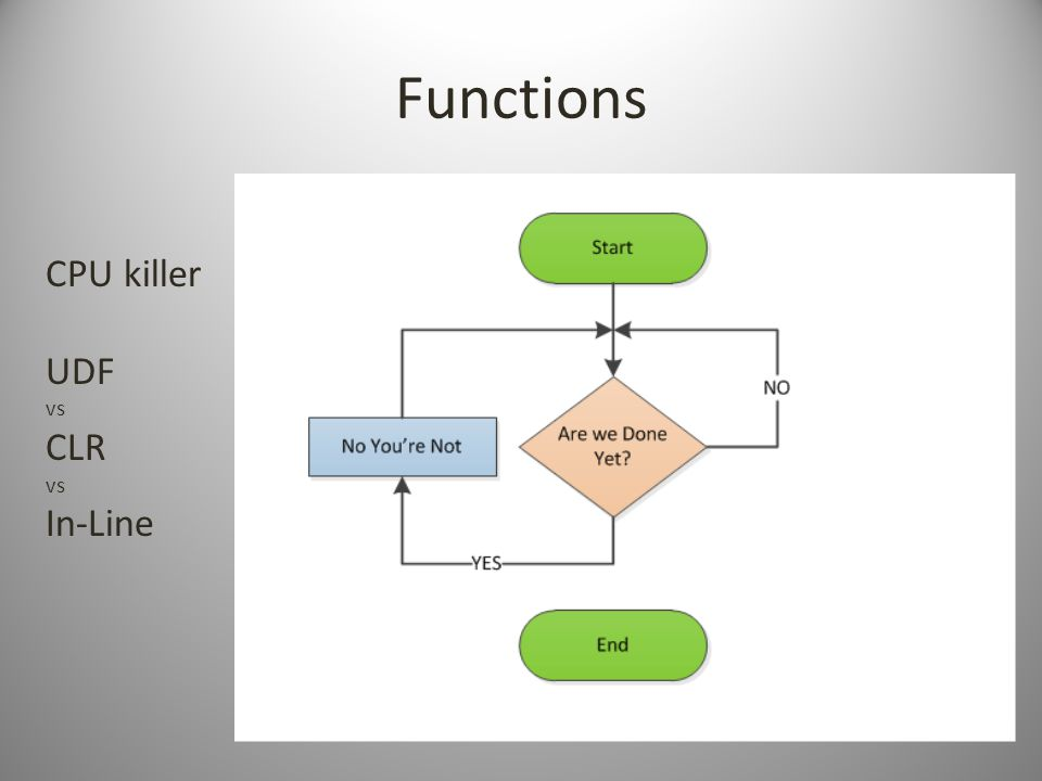 Functions CPU killer UDF vs CLR vs In-Line