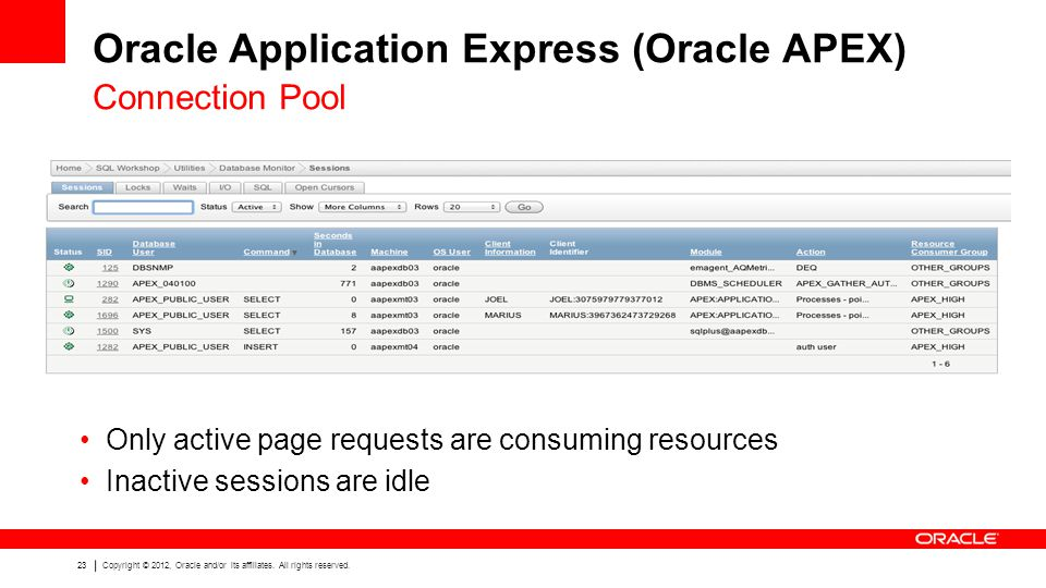 23 Copyright © 2012, Oracle and/or its affiliates.