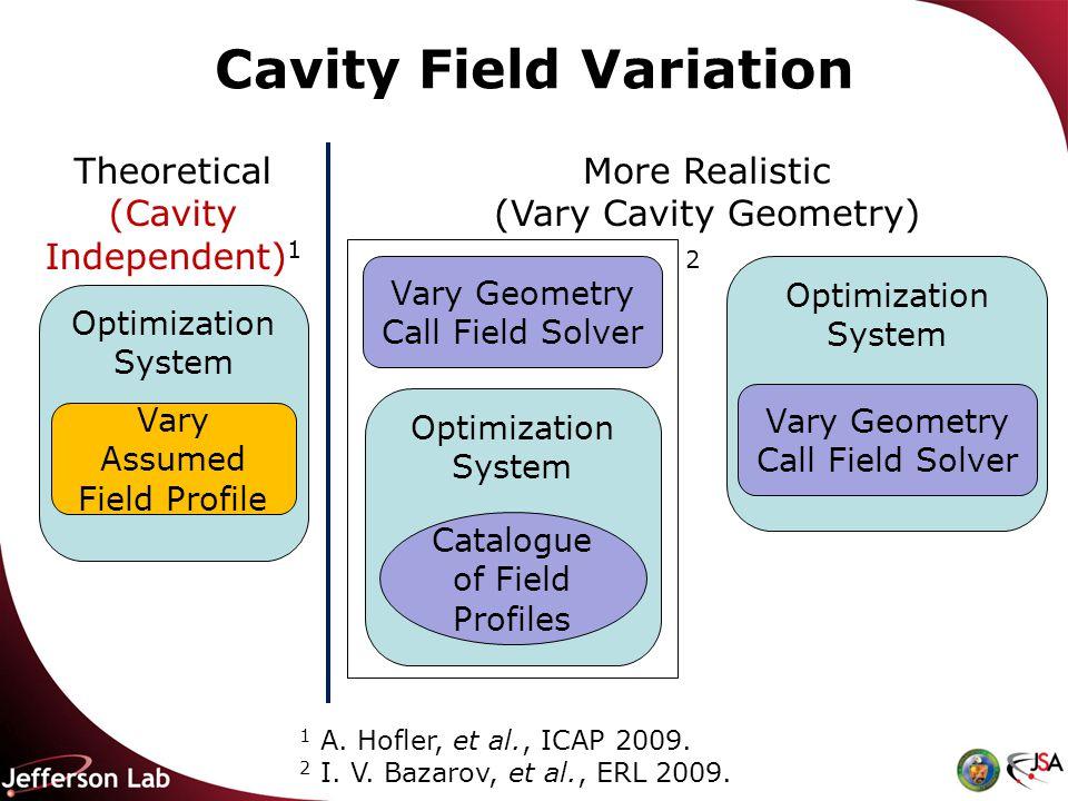 Cavity Field Variation 1 A. Hofler, et al., ICAP 2009.