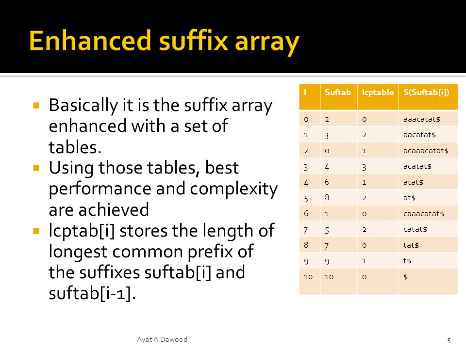 Basically it is the suffix array enhanced with a set of tables.
