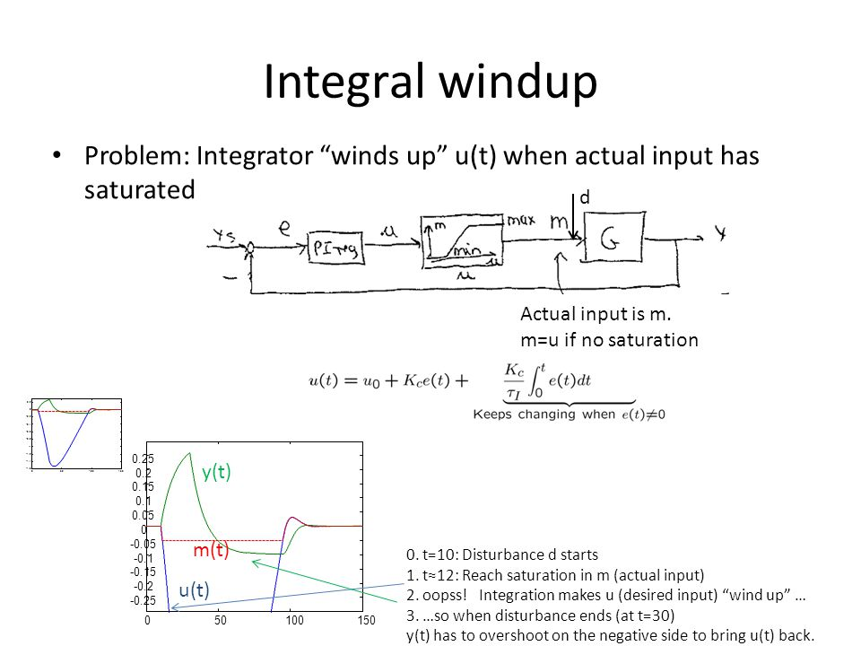 Integral windup Problem: Integrator winds up u(t) when actual input has saturated Actual input is m. m=u if no saturation 050100150 -0.25 -0.2 -0.15 -