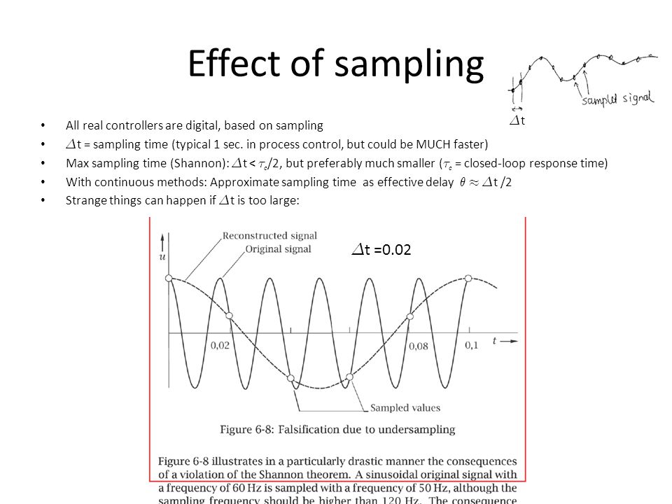 Effect of sampling All real controllers are digital, based on sampling ¢ t = sampling time (typical 1 sec. in process control, but could be MUCH faste