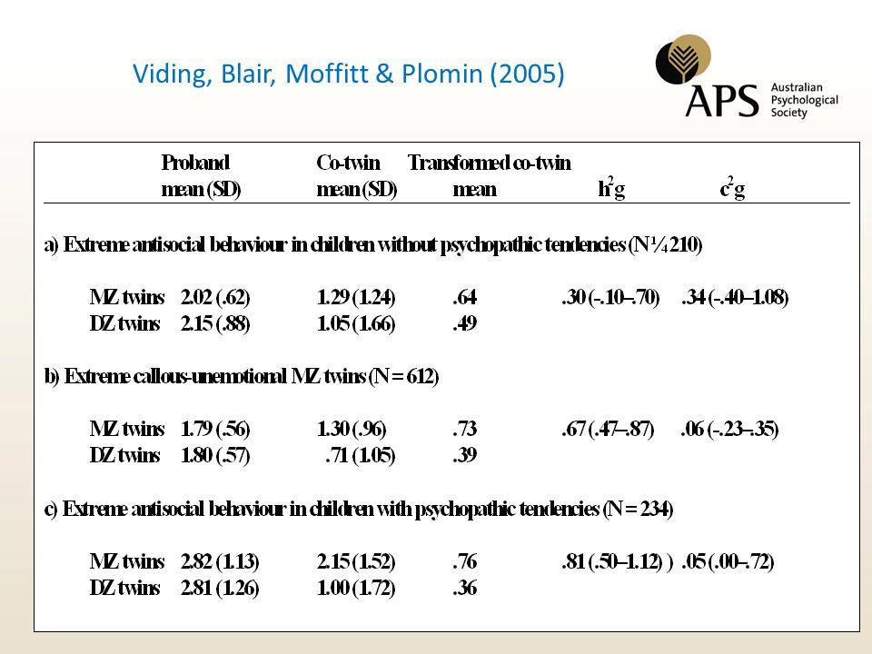 Viding, Blair, Moffitt & Plomin (2005)