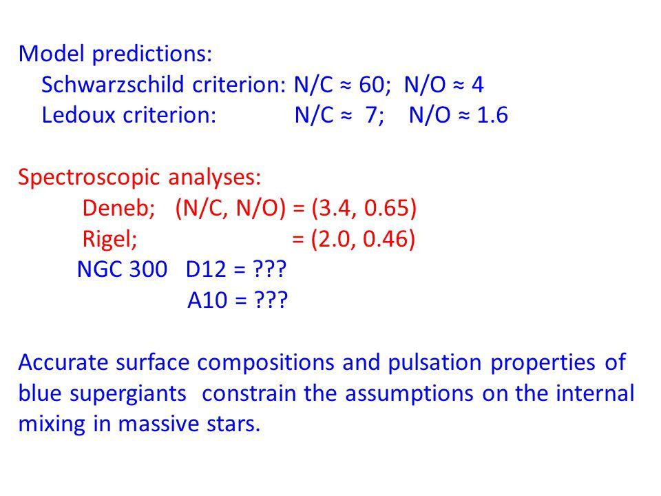 Model predictions: Schwarzschild criterion: N/C 60; N/O 4 Ledoux criterion: N/C 7; N/O 1.6 Spectroscopic analyses: Deneb; (N/C, N/O) = (3.4, 0.65) Rigel; = (2.0, 0.46) NGC 300 D12 = .