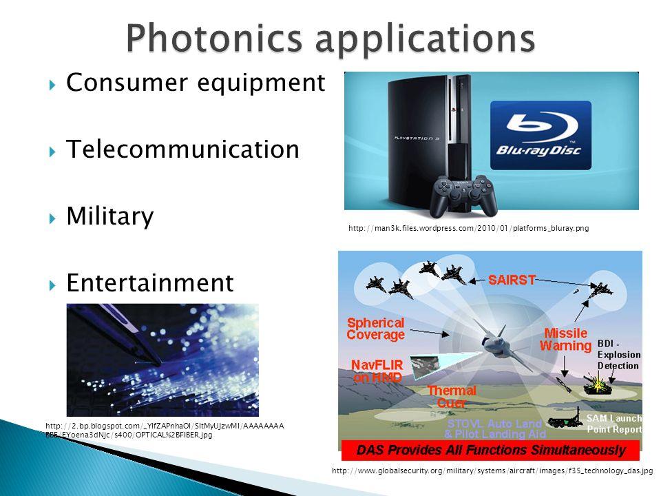 Consumer equipment Telecommunication Military Entertainment http://man3k.files.wordpress.com/2010/01/platforms_bluray.png http://2.bp.blogspot.com/_YIfZAPnhaOI/SItMyUJzwMI/AAAAAAAA BBE/EYoena3dNjc/s400/OPTICAL%2BFIBER.jpg http://www.globalsecurity.org/military/systems/aircraft/images/f35_technology_das.jpg