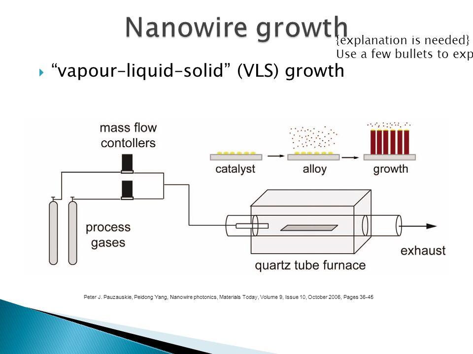 vapour–liquid–solid (VLS) growth Peter J.
