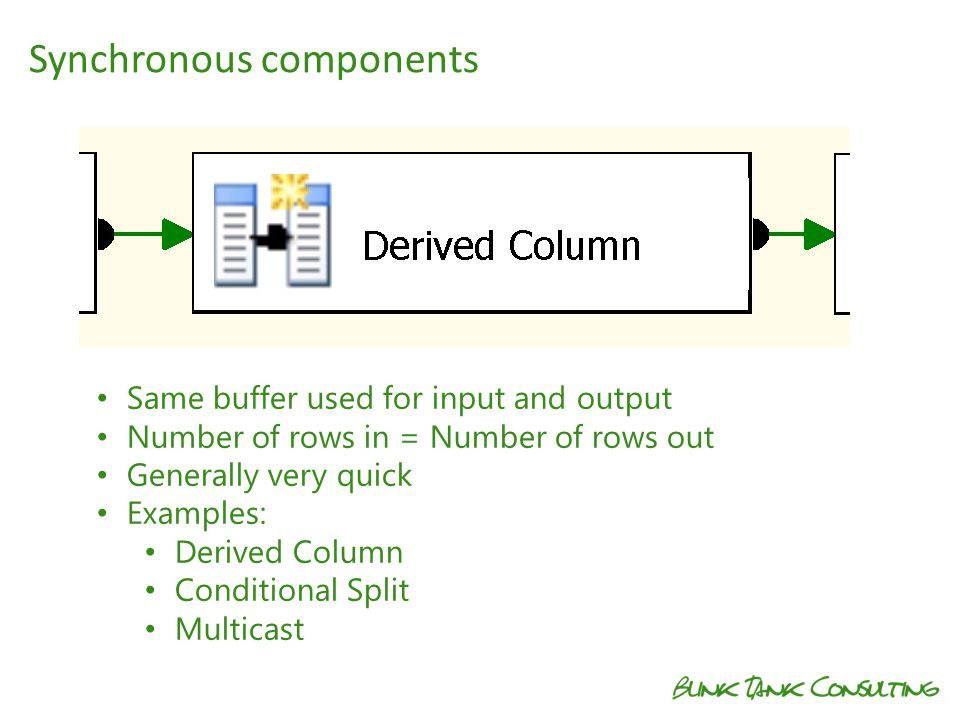 Synchronous components Same buffer used for input and output Number of rows in = Number of rows out Generally very quick Examples: Derived Column Conditional Split Multicast