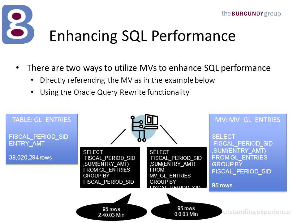 perfect solution outstanding experience Enhancing SQL Performance There are two ways to utilize MVs to enhance SQL performance Directly referencing th