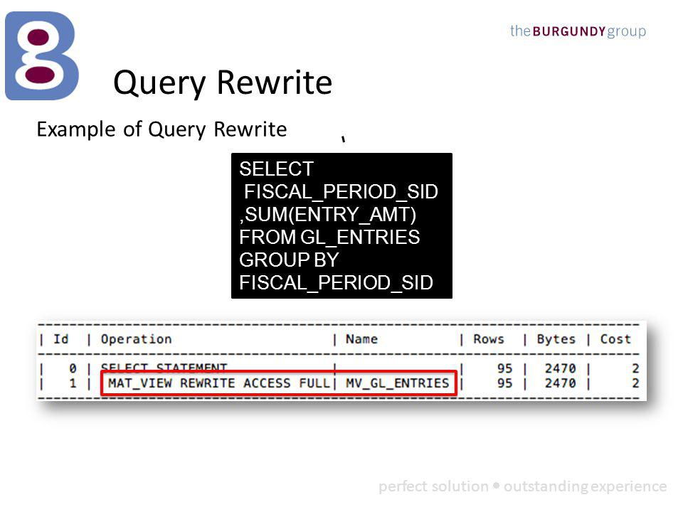 perfect solution outstanding experience Query Rewrite Example of Query Rewrite SELECT FISCAL_PERIOD_SID,SUM(ENTRY_AMT) FROM GL_ENTRIES GROUP BY FISCAL