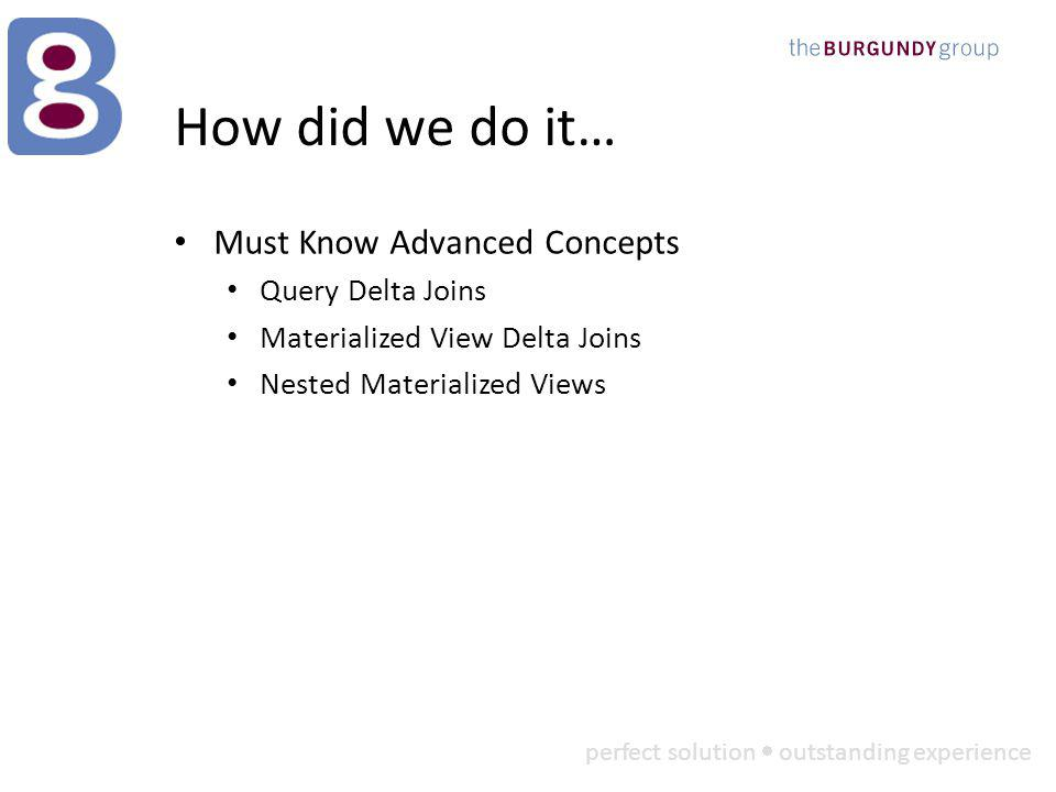 perfect solution outstanding experience How did we do it… Must Know Advanced Concepts Query Delta Joins Materialized View Delta Joins Nested Materialized Views