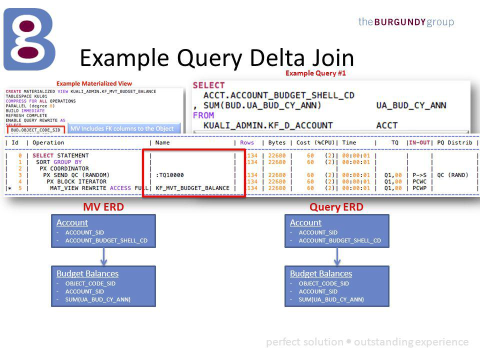 perfect solution outstanding experience Example Query Delta Join Budget Balances -OBJECT_CODE_SID -ACCOUNT_SID -SUM(UA_BUD_CY_ANN) Account -ACCOUNT_SID -ACCOUNT_BUDGET_SHELL_CD Consists of columns, tables, and joins that all exist in the MV Budget Balances -OBJECT_CODE_SID -ACCOUNT_SID -SUM(UA_BUD_CY_ANN) Account -ACCOUNT_SID -ACCOUNT_BUDGET_SHELL_CD