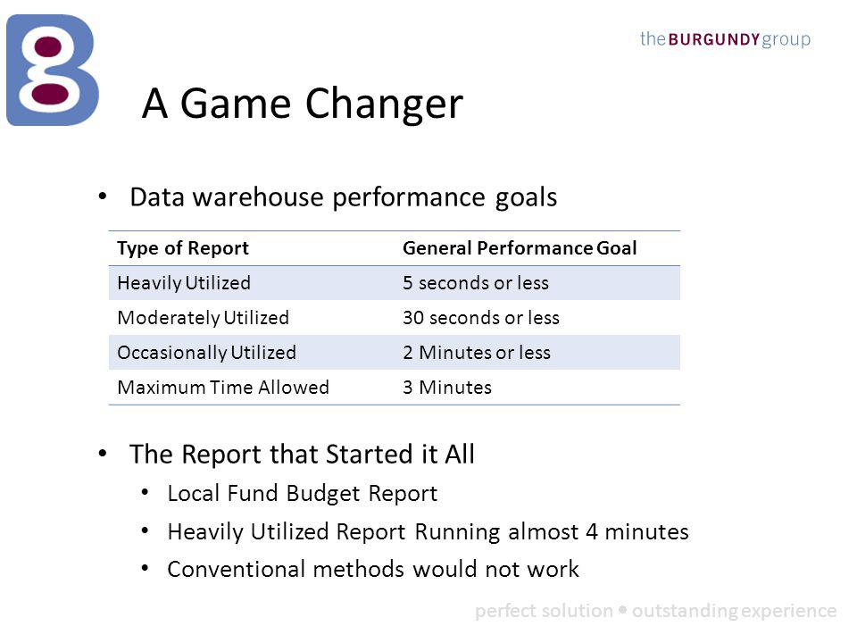 perfect solution outstanding experience A Game Changer Data warehouse performance goals The Report that Started it All Local Fund Budget Report Heavil