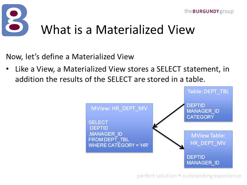perfect solution outstanding experience What is a Materialized View Now, lets define a Materialized View Like a View, a Materialized View stores a SELECT statement, in addition the results of the SELECT are stored in a table.