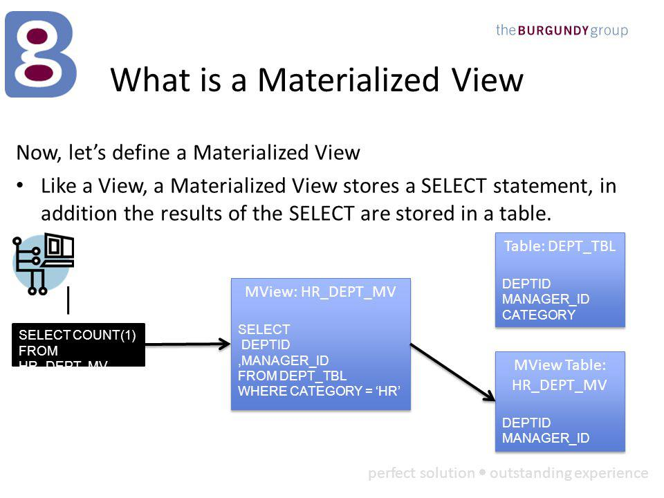 perfect solution outstanding experience What is a Materialized View Now, lets define a Materialized View Like a View, a Materialized View stores a SEL