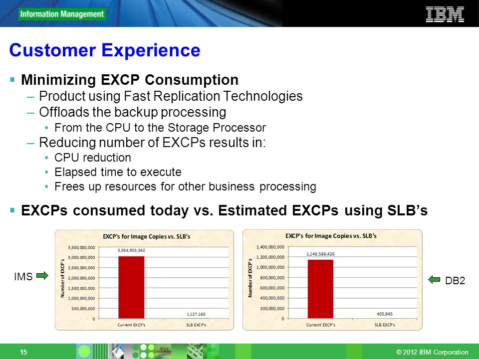 © 2012 IBM Corporation 15 Customer Experience Minimizing EXCP Consumption –Product using Fast Replication Technologies –Offloads the backup processing From the CPU to the Storage Processor –Reducing number of EXCPs results in: CPU reduction Elapsed time to execute Frees up resources for other business processing EXCPs consumed today vs.