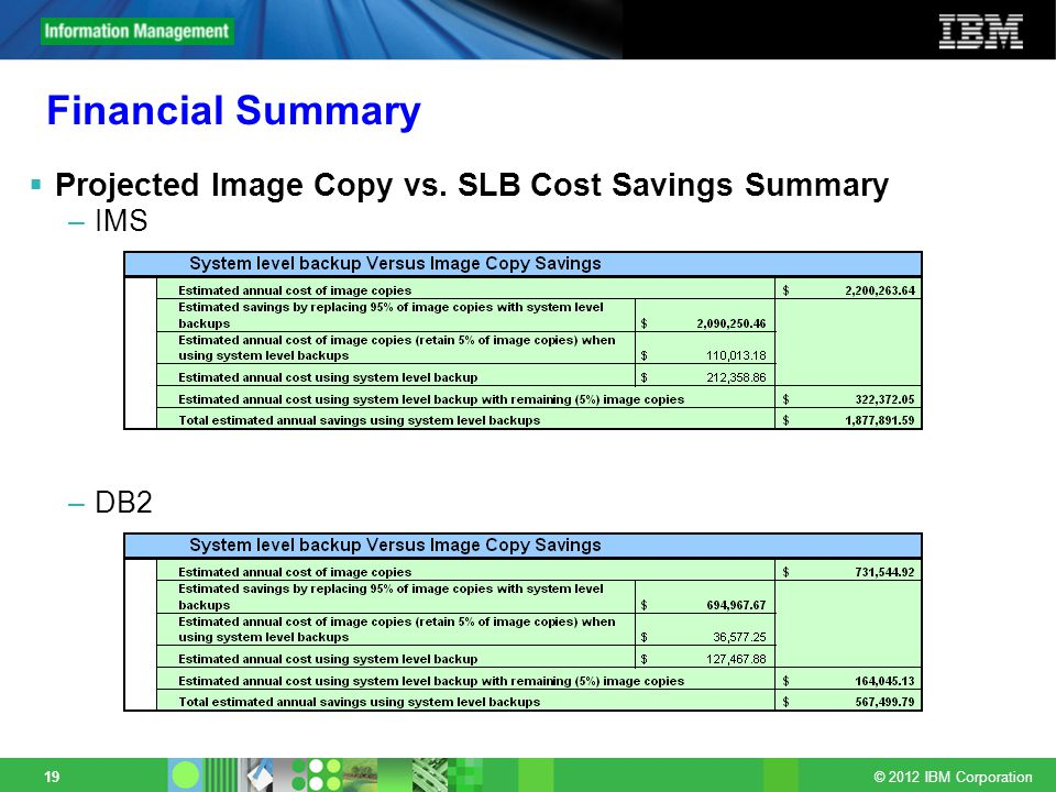 © 2012 IBM Corporation 19 Financial Summary Projected Image Copy vs.