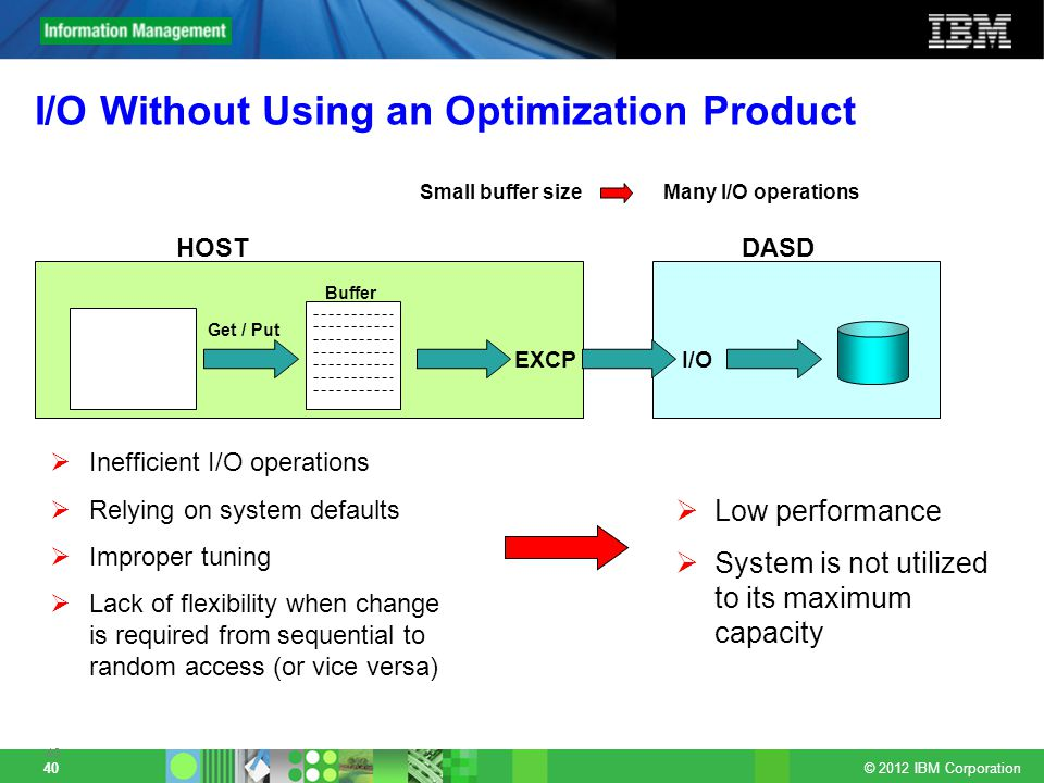 © 2012 IBM Corporation 40 I/O Without Using an Optimization Product Inefficient I/O operations Relying on system defaults Improper tuning Lack of flexibility when change is required from sequential to random access (or vice versa) Low performance System is not utilized to its maximum capacity Buffer Get / Put Program EXCPI/O Small buffer sizeMany I/O operations HOSTDASD 40