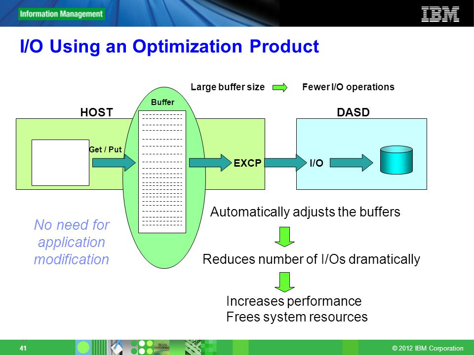 © 2012 IBM Corporation 41 I/O Using an Optimization Product Reduces number of I/Os dramatically Automatically adjusts the buffers Increases performance Frees system resources Buffer Program EXCPI/O Large buffer size Fewer I/O operations HOSTDASD No need for application modification Get / Put 41