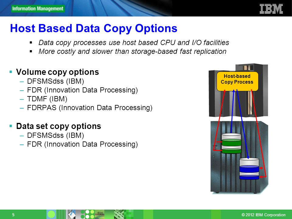 © 2012 IBM Corporation 5 Host Based Data Copy Options Volume copy options –DFSMSdss (IBM) –FDR (Innovation Data Processing) –TDMF (IBM) –FDRPAS (Innovation Data Processing) Data set copy options –DFSMSdss (IBM) –FDR (Innovation Data Processing) Host-based Copy Process Data copy processes use host based CPU and I/O facilities More costly and slower than storage-based fast replication