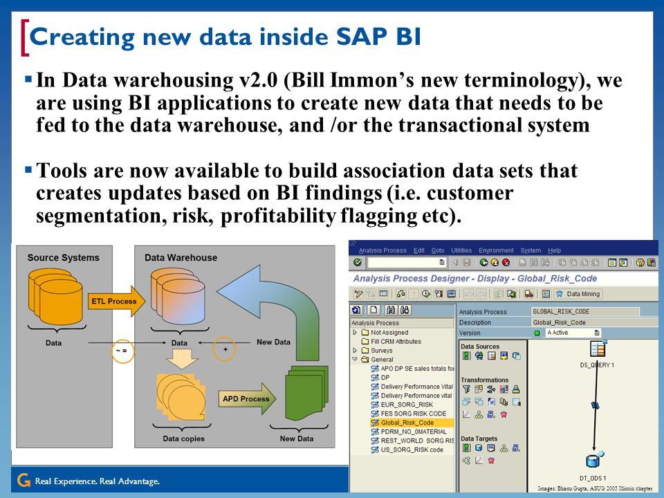 Real Experience. Real Advantage. [ 13 Creating new data inside SAP BI In Data warehousing v2.0 (Bill Immons new terminology), we are using BI applicat