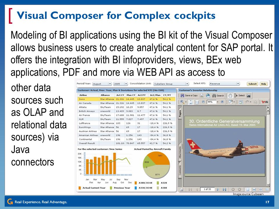 Real Experience. Real Advantage. [ 17 Visual Composer for Complex cockpits Modeling of BI applications using the BI kit of the Visual Composer allows