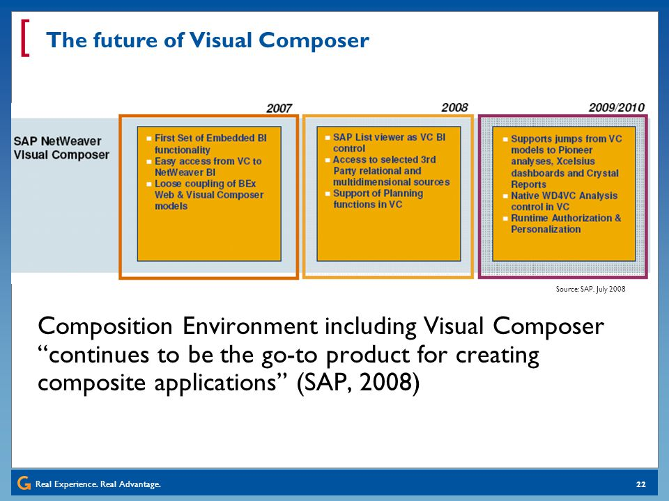 Real Experience. Real Advantage. [ 22 The future of Visual Composer Composition Environment including Visual Composer continues to be the go-to produc