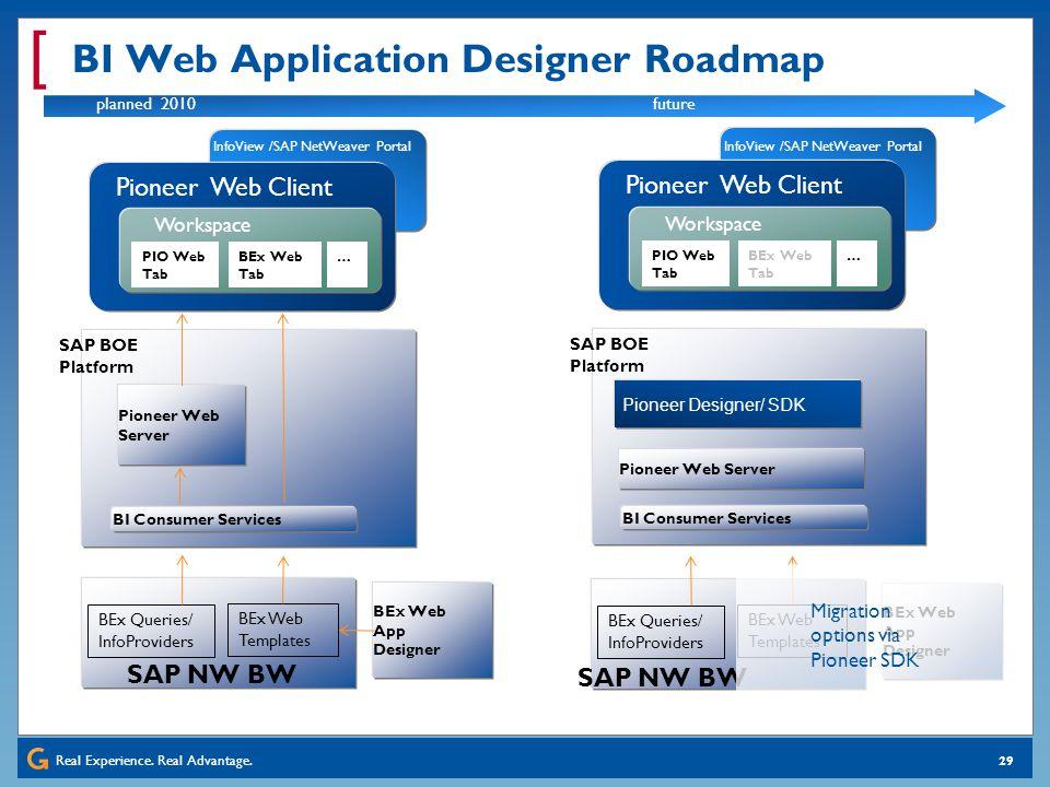 Real Experience. Real Advantage. [ 29 BI Web Application Designer Roadmap InfoView /SAP NetWeaver Portal SAP BOE Platform SAP NW BW BEx Web Templates