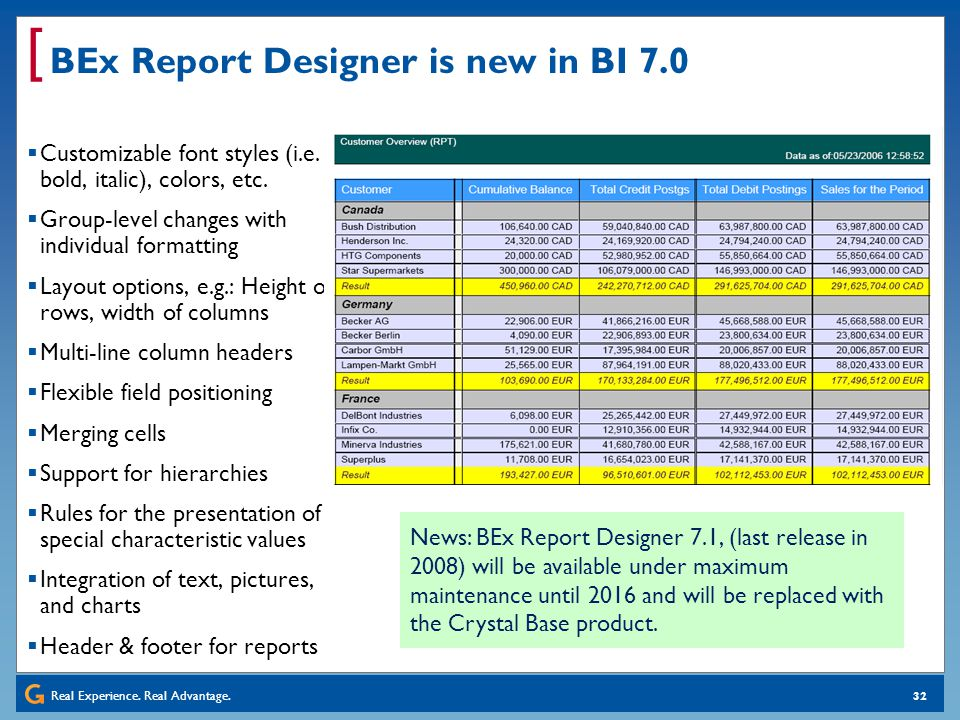 Real Experience. Real Advantage. [ 32 BEx Report Designer is new in BI 7.0 Customizable font styles (i.e. bold, italic), colors, etc. Group-level chan