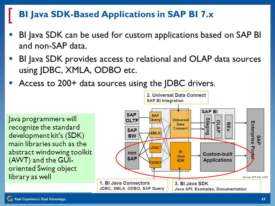 Real Experience. Real Advantage. [ 37 BI Java SDK-Based Applications in SAP BI 7.x BI Java SDK can be used for custom applications based on SAP BI and