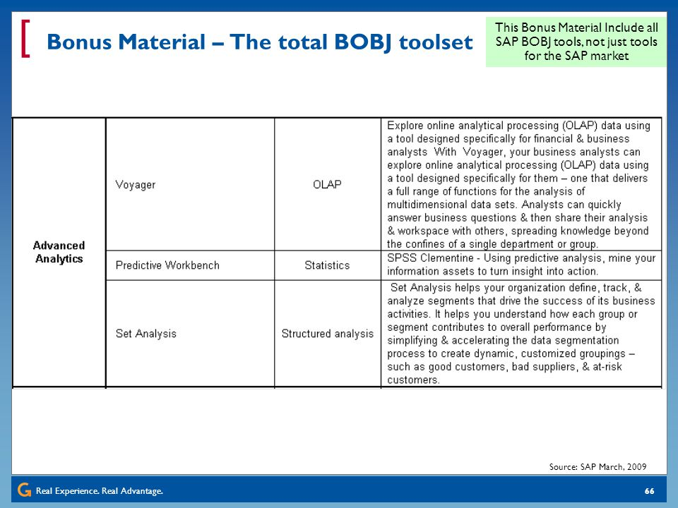 Real Experience. Real Advantage. [ 66 Bonus Material – The total BOBJ toolset Source: SAP March, 2009 This Bonus Material Include all SAP BOBJ tools,
