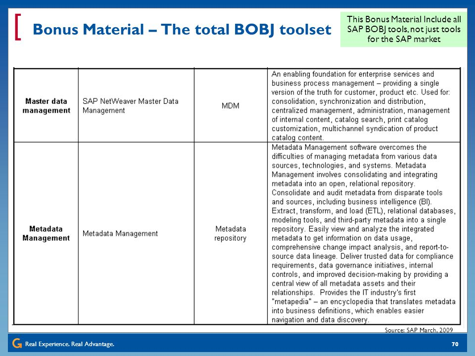 Real Experience. Real Advantage. [ 70 Bonus Material – The total BOBJ toolset This Bonus Material Include all SAP BOBJ tools, not just tools for the S