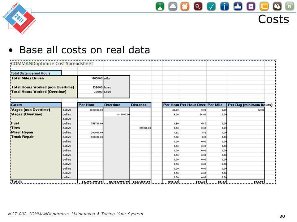 Costs Base all costs on real data MGT-002 COMMANDoptimize: Maintaining & Tuning Your System 30