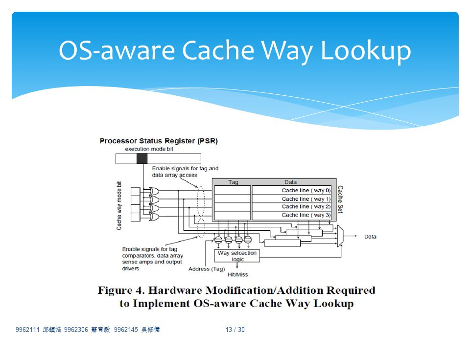 9962111 9962306 9962145 13 / 30 OS-aware Cache Way Lookup