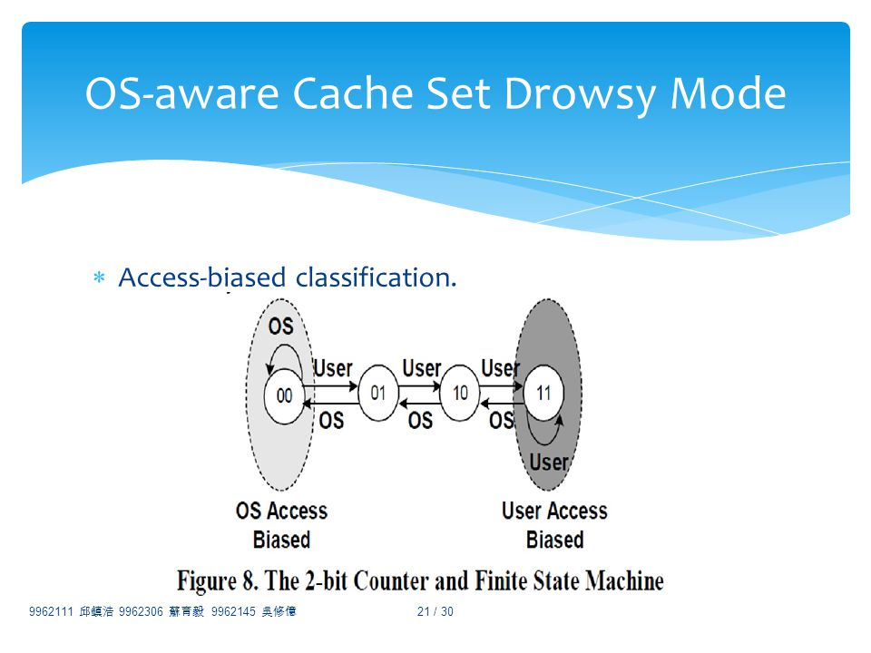 Access-biased classification. 9962111 9962306 9962145 21 / 30 OS-aware Cache Set Drowsy Mode