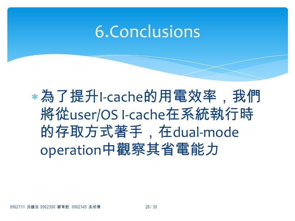I-cache user/OS I-cache dual-mode operation 9962111 9962306 9962145 / 30 28 6.Conclusions