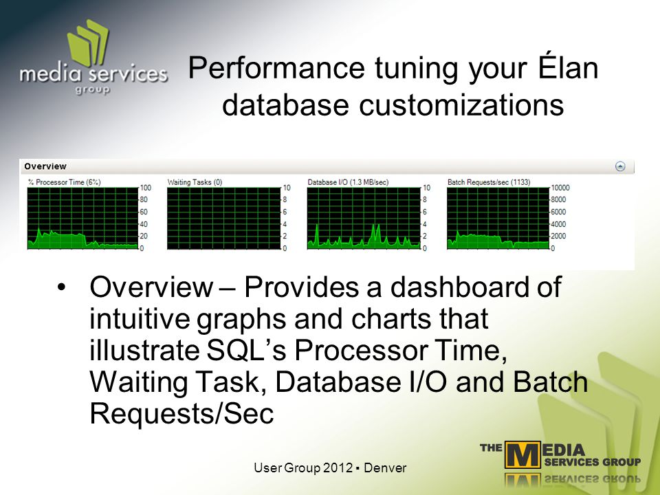 Performance tuning your Élan database customizations Activity Monitor – New SQL Server 2008 Dashboard Overview – Provides a dashboard of intuitive graphs and charts that illustrate SQLs Processor Time, Waiting Task, Database I/O and Batch Requests/Sec User Group 2012 Denver