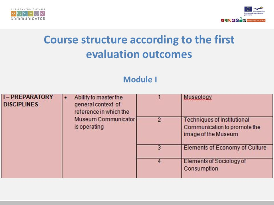Course structure according to the first evaluation outcomes Module I