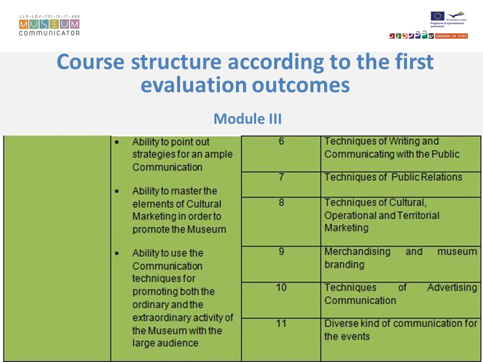 Course structure according to the first evaluation outcomes Module III