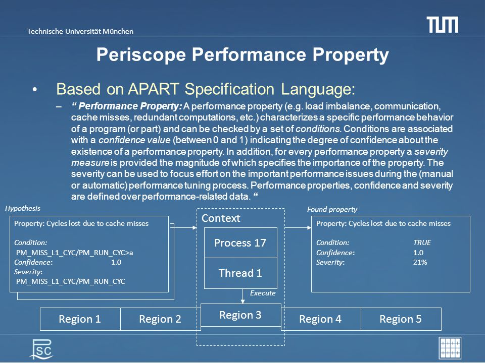 Technische Universität München Periscope Performance Property Based on APART Specification Language: – Performance Property: A performance property (e.g.