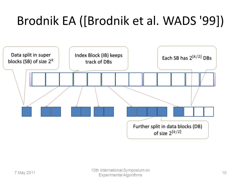 Brodnik EA ([Brodnik et al.