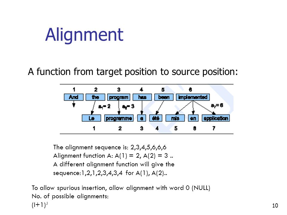 Alignment A function from target position to source position: 10 The alignment sequence is: 2,3,4,5,6,6,6 Alignment function A: A(1) = 2, A(2) = 3..