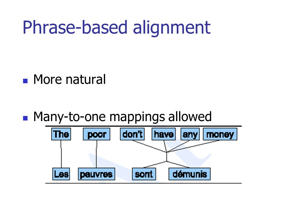 Phrase-based alignment More natural Many-to-one mappings allowed