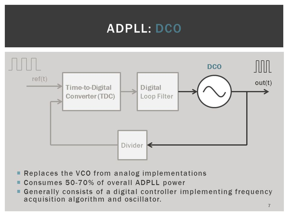 ADPLL: DCO Time-to-Digital Converter (TDC) Digital Loop Filter Divider ref(t) DCO out(t) 7 Replaces the VCO from analog implementations Consumes 50-70