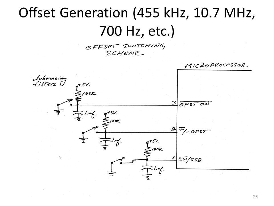 Offset Generation (455 kHz, 10.7 MHz, 700 Hz, etc.) 26