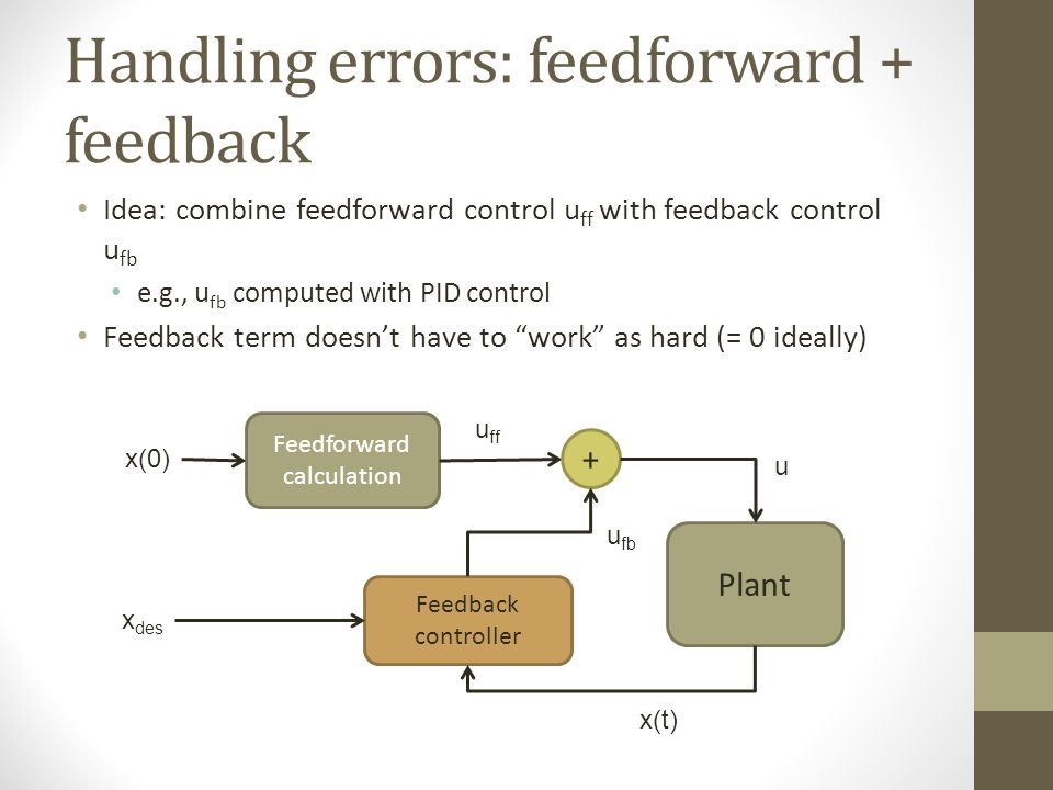 Handling errors: feedforward + feedback Idea: combine feedforward control u ff with feedback control u fb e.g., u fb computed with PID control Feedback term doesnt have to work as hard (= 0 ideally) Plant u ff Feedforward calculation x(0) + u fb Feedback controller u x(t) x des