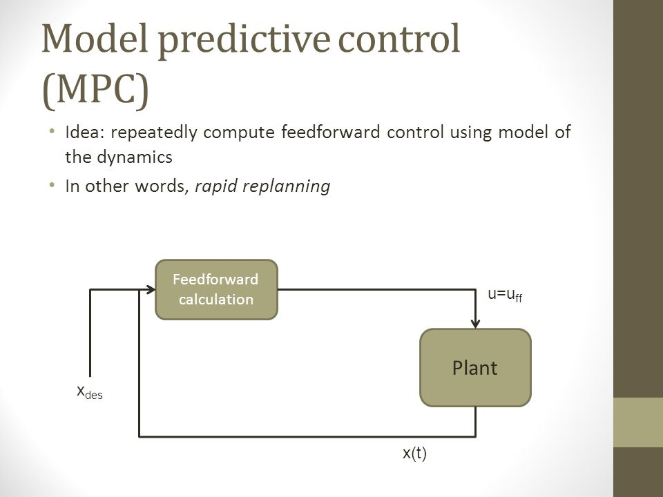 Model predictive control (MPC) Idea: repeatedly compute feedforward control using model of the dynamics In other words, rapid replanning Plant Feedfor
