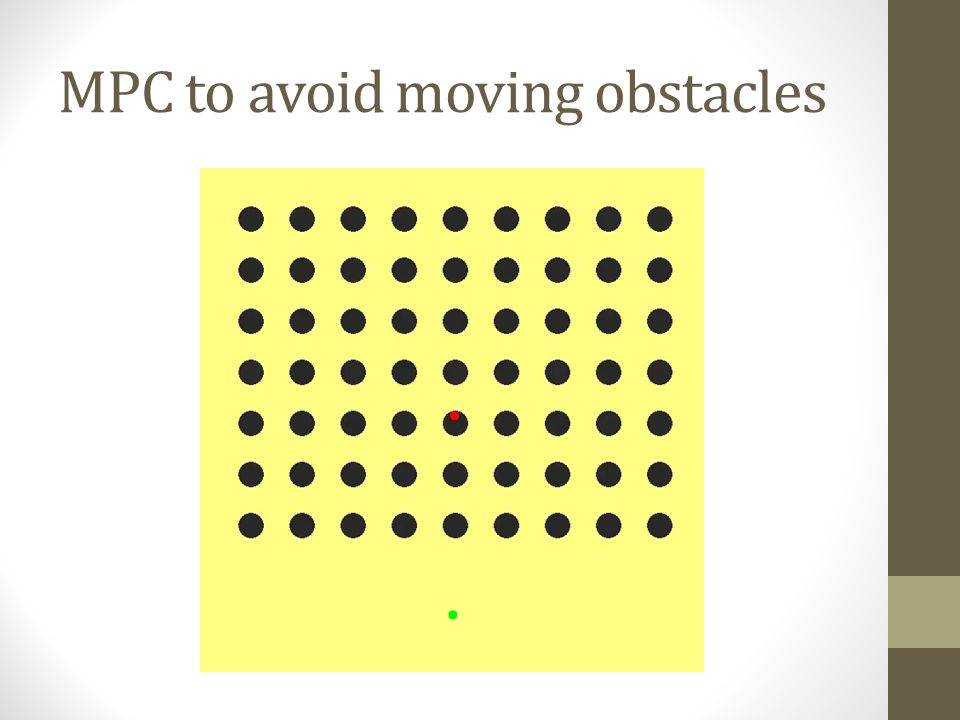 MPC to avoid moving obstacles
