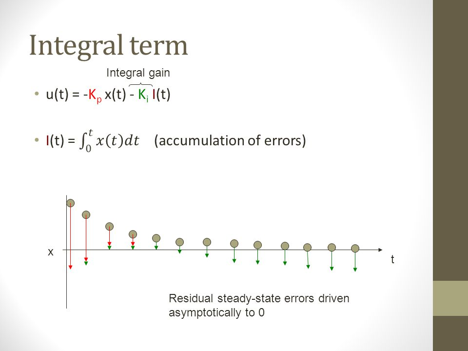 Integral term x t Residual steady-state errors driven asymptotically to 0 Integral gain