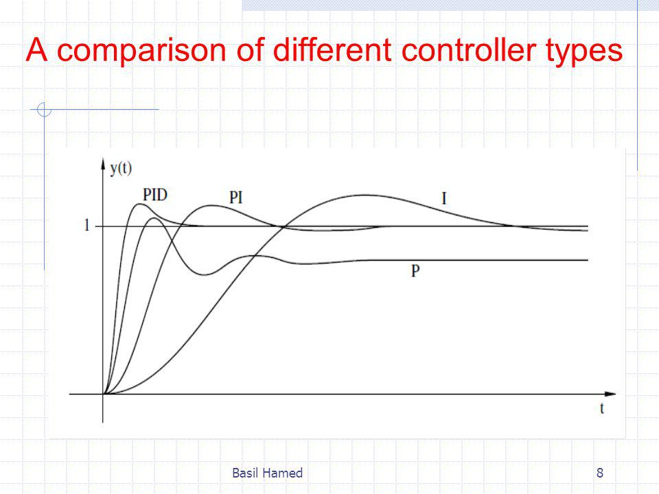 A comparison of different controller types Basil Hamed8
